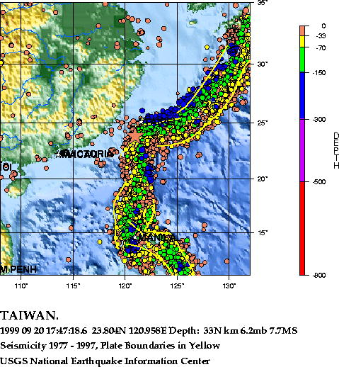TAIWAN EARTHQUAKE / THE EARTHQUAKE OF 20 SEPTEMBER 1999 IN TAIWAN.