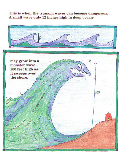 Tsunami Warning A Book For Children Part 2 By George